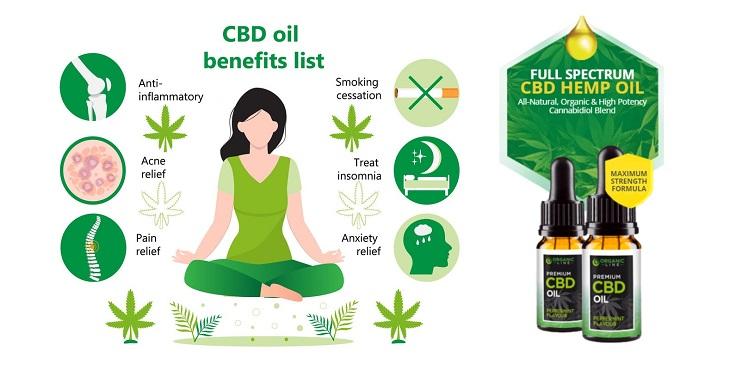 Organic Line CBD : effets bénéfiques
